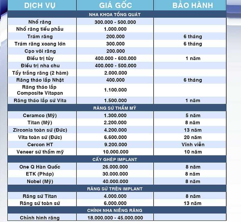 Bảng giá dịch vụ nha khoa niêm yếu uy tín tại nha khoa Việt Mỹ